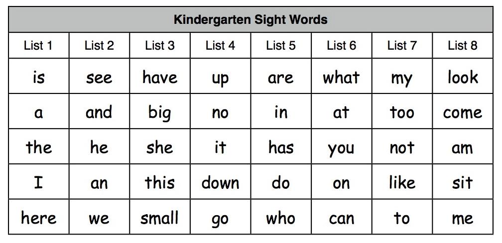 Learning Kindergarten Sight Words - Yourhelpfulelf
